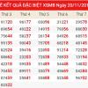 Phân tích dự đoán xổ số miền bắc ngày 21/11