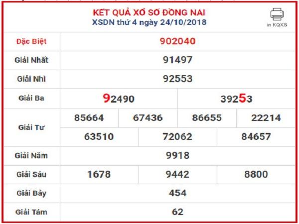 Dự lô VIP đẹp Đồng Nai ngày 26/06 xác xuất trúng lớn