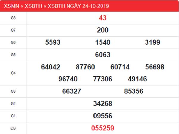 KQ-XSBTH-24-10-min
