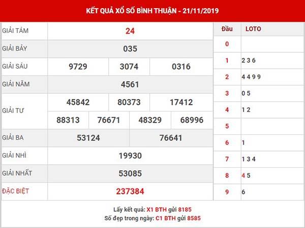 Phân tích SX Bình Thuận thứ 5 ngày 28-11-2019