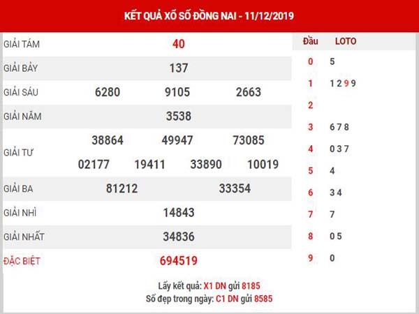 Dự đoán XSDN ngày 18/12/2019