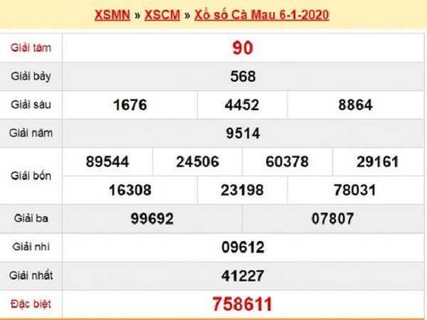 Dự đoán kqxs cà mau ngày 13/01 chuẩn xác