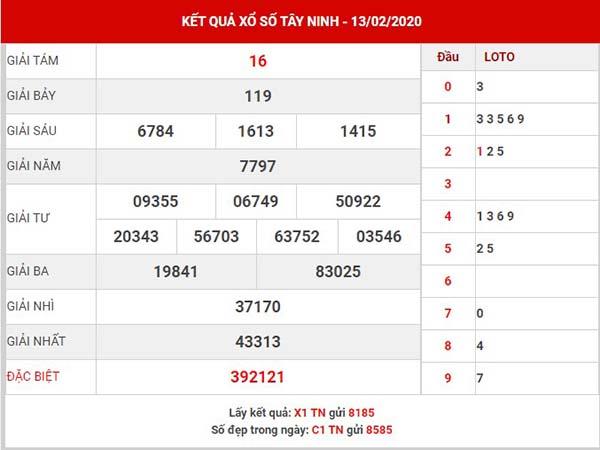 Thống kê XS Tây Ninh thứ 5 ngày 20-02-2020