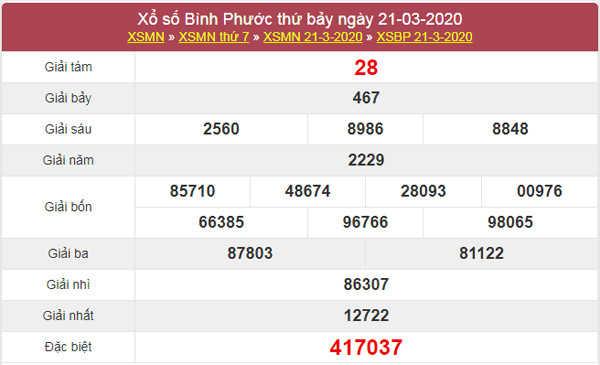 Dự đoán XSBP 28/3/2020 - KQXS Bình Phước thứ 7