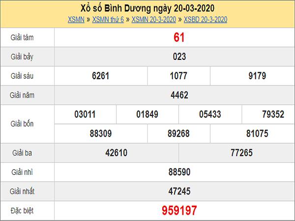 ket-qua-xo-so-binh-duong-ngay-20-3-2020-min