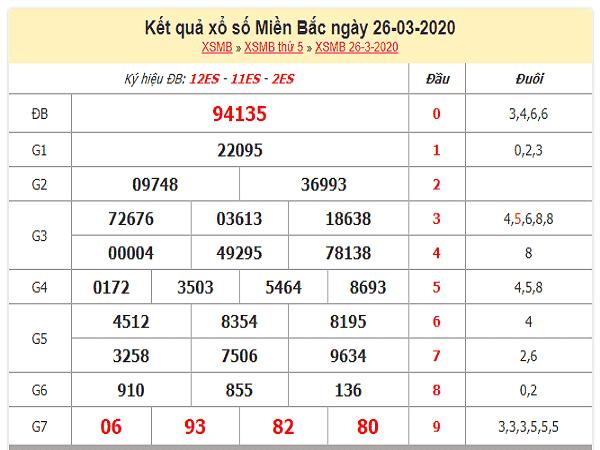 Bảng tổng hợp nhận định kqxsmb hôm nay ngày 27/03