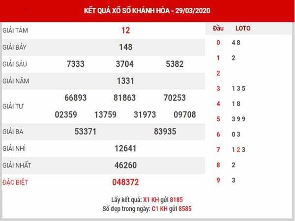 Nhận định KQXSKH- Nhận định xổ số khánh hòa ngày 26/04 cực chuẩn
