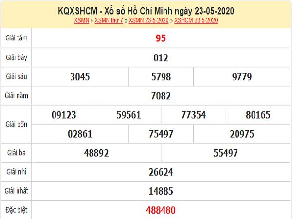 Bảng KQXSHCM- Phân tích xổ số hồ chí minh ngày 25/05 chuẩn xác
