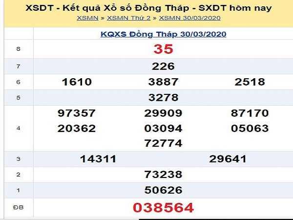 Thống kê KQXSDT- xổ số đồng tháp ngày 04/05 chuẩn xác