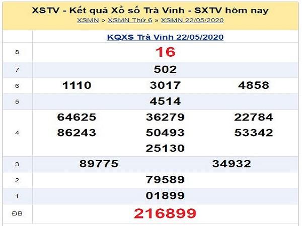 Phân tích KQXSTV- xổ số trà vinh ngày 29/05 chuẩn xác