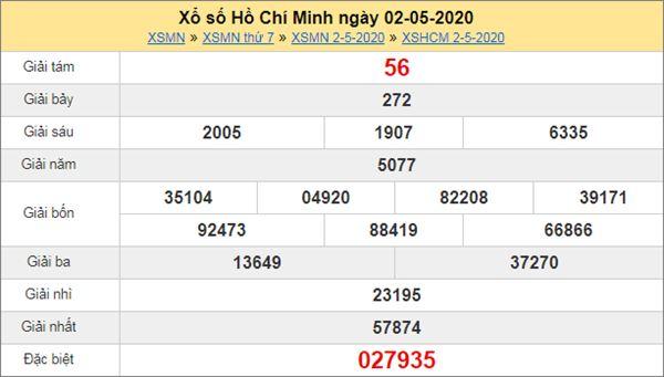 Soi cầu XSHCM 4/5/2020 - KQXS Hồ Chí Minh thứ 2