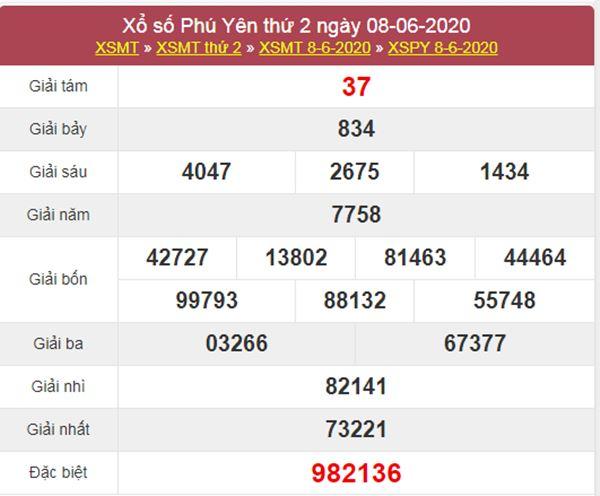 Soi cầu KQXS Phú Yên 15/6/2020 nhanh và chuẩn nhất