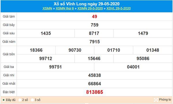 Soi cầu XSVL 5/6/2020 chốt KQXS Vĩnh Long cực chuẩn