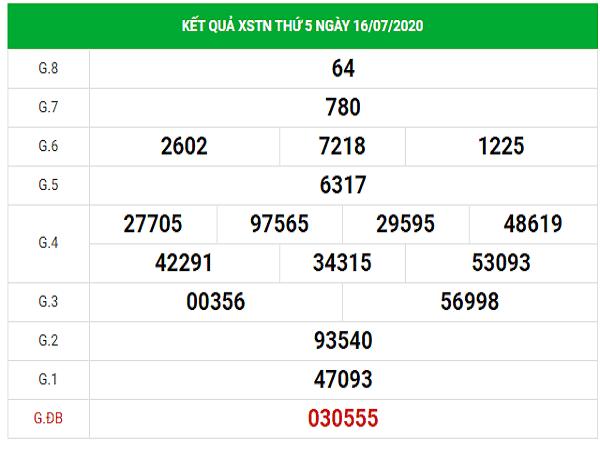 Thống kê KQXSTN - xổ số tây ninh thứ 6 ngày 23/07/2020