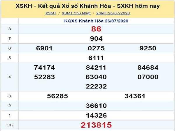 Nhận định KQXSKH- xổ số khánh hòa thứ 4 ngày 29/07 của các cao thủ
