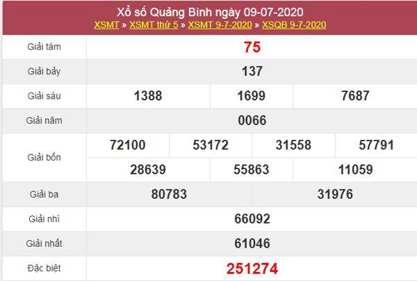 Soi cầu XSQB 16/7/2020 chốt lô số đẹp Quảng Bình thứ 5