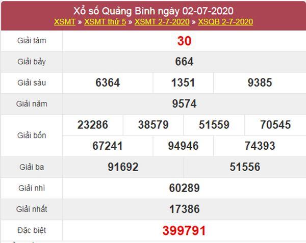 Soi cầu XSQB 9/7/2020 chốt lô Quảng Bình thứ 5 cực chuẩn