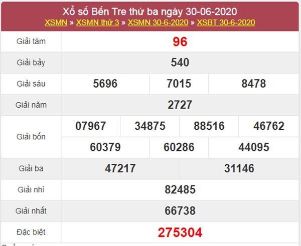 Thống kê XSBT 7/7/2020 chốt KQXS Bến Tre chuẩn xác