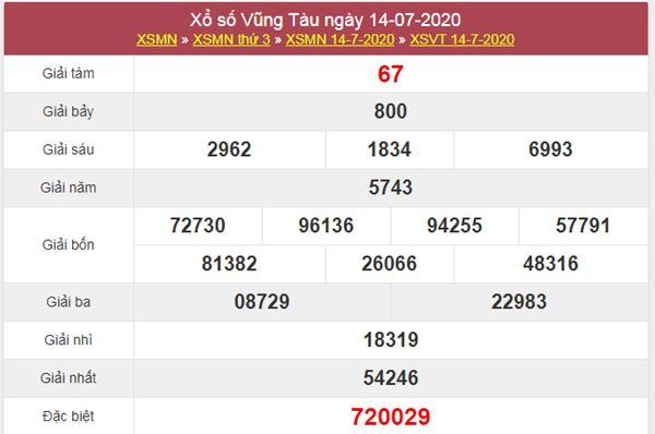 Thống kê XSVT 21/7/2020 chốt KQXS Vũng Tàu thứ 3