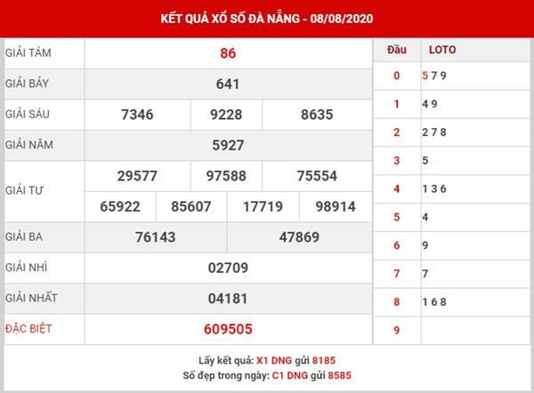 Thống kê sổ số Đà Nẵng thứ 4 ngày 12-8-20