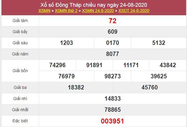 Soi cầu XSDT 31/8/2020 chốt lô số đẹp Đồng Tháp thứ 2