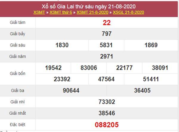 Soi cầu XSGL 28/8/2020 chốt lô số đẹp Gia Lai thứ 6