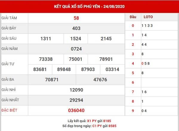 Thống kê xổ số Phú Yên thứ 2 ngày 31-8-2020