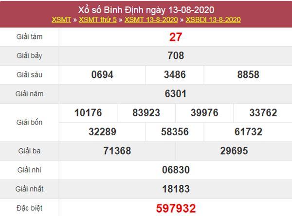 Thống kê XSBDI 20/8/2020 chốt KQXS Bình Định thứ 5