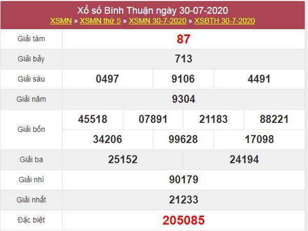 Thống kê XSBTH 6/8/2020 chốt KQXS Bình Thuận thứ 5