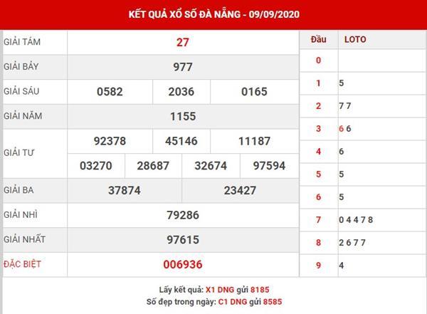 Thống kê kết quả XS Đà Nẵng thứ 7 ngày 12-9-2020