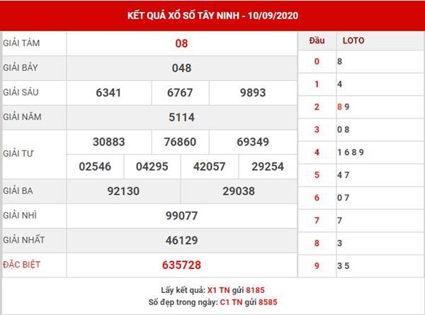 Thống kê sổ xố Tây Ninh thứ 5 ngày 17-9-2020