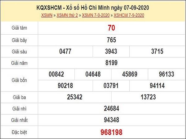 Nhận định XSHCM 12/9/2020