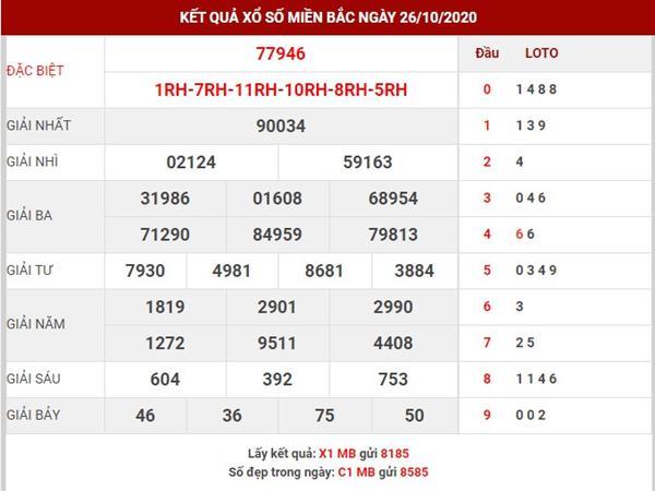 Thống kê kết quả xổ số miền bắcthứ 3 ngày 27-10-2020