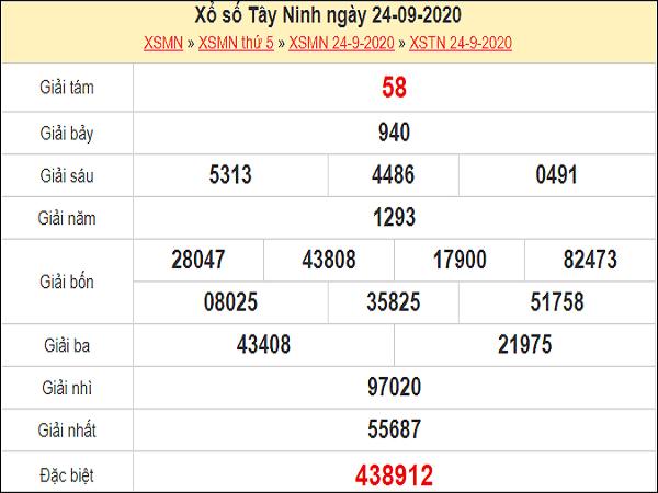 Tổng hợp phân tích KQXSTN ngày 01/10/2020- xổ số tây ninh hôm nay