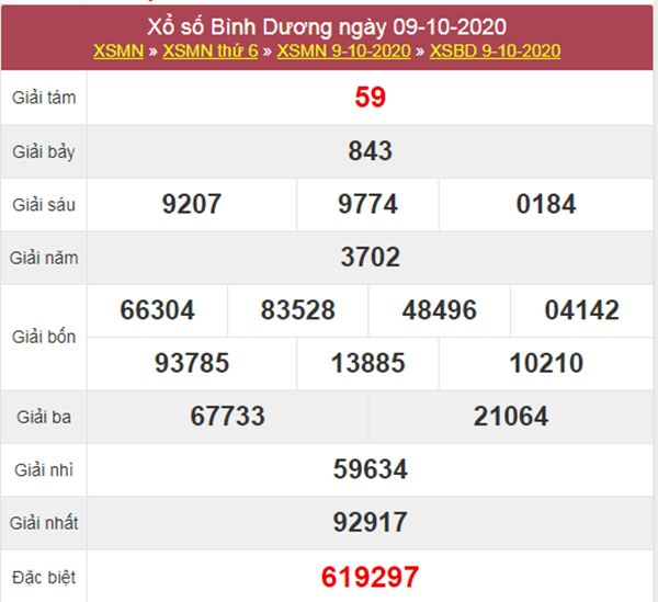 Nhận định KQXS Bình Dương 16/10/2020 chốt XSBD thứ 6