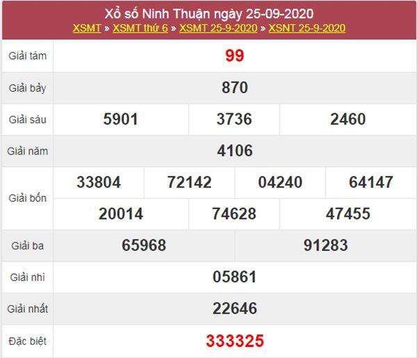 Phân tích XSNT 2/10/2020 chốt KQXS Ninh Thuận thứ 6