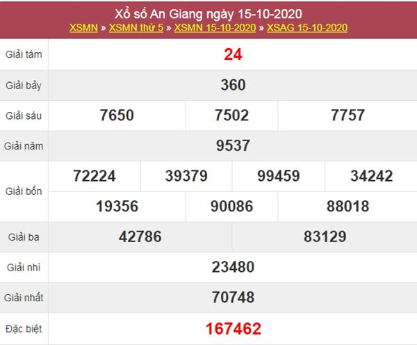 Soi cầu KQXS An Giang 22/10/2020 chi tiết và chính xác nhất