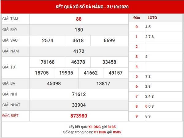 Phân tích xổ số Đà Nẵng thứ 4 ngày 4-11-2020
