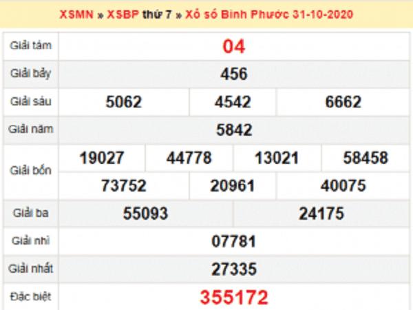 Phân tích XSBP ngày 07/11/2020 - xổ số bình phước chi tiết
