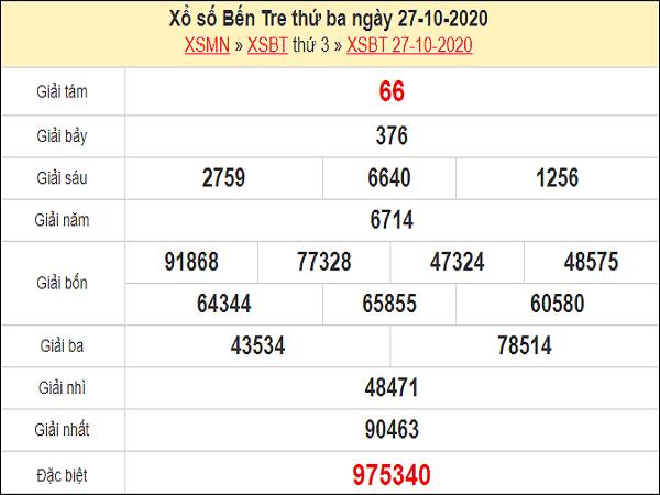 Nhận định KQXSBT ngày 03/11/2020 - xổ số bến tre hôm nay
