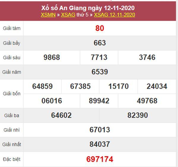 Nhận định KQXS An Giang 19/11/2020 chốt lô VIP XSAG