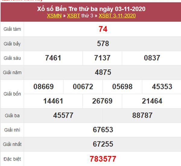Nhận định KQXS Bến Tre 10/11/2020 thứ 3 tỷ lệ trúng cao
