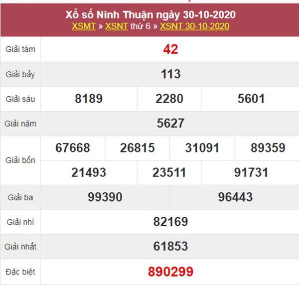 Phân tích XSNT 6/11/2020 chốt KQXS Ninh Thuận thứ 6