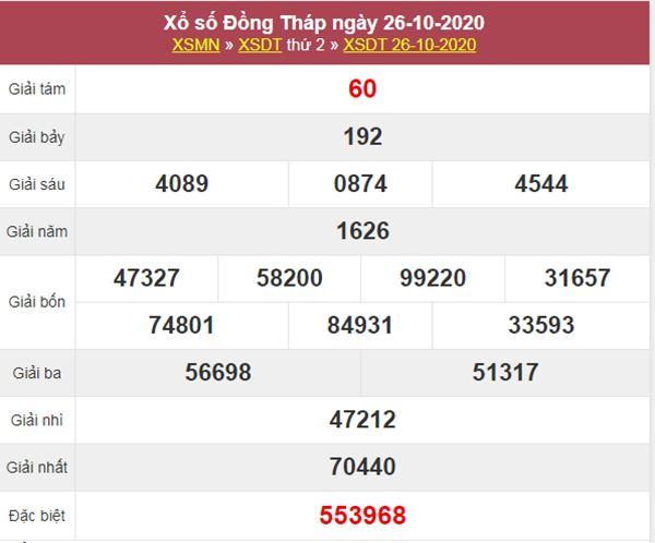 Thống kê XSDT 2/11/2020 chốt lô bạch thủ Đồng Tháp thứ 2