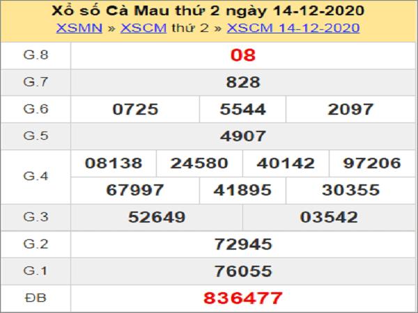 Thống kê XSCM ngày 21/12/2020- xổ số cà mau chi tiết