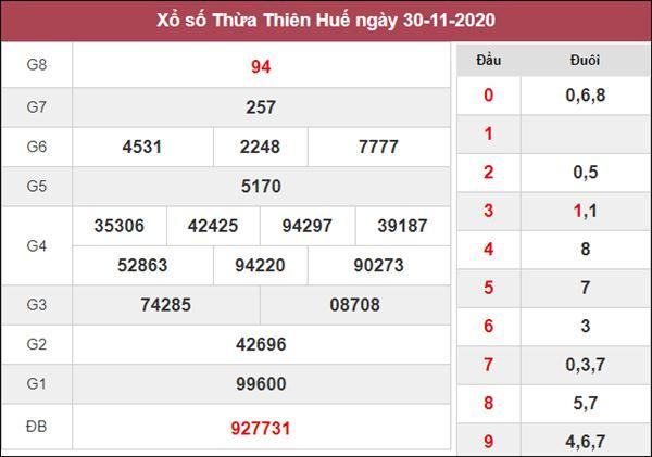 Phân tích XSTTH 7/12/2020 chốt bạch thủ lô Thừa Thiên Huế thứ 2
