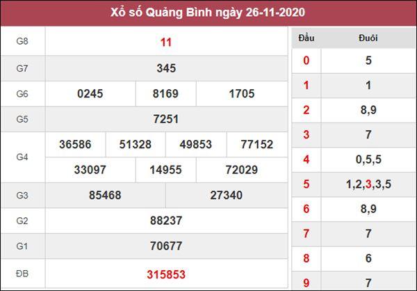 Thống kê XSQB 3/12/2020 chốt số đẹp Quảng Bình miễn phí