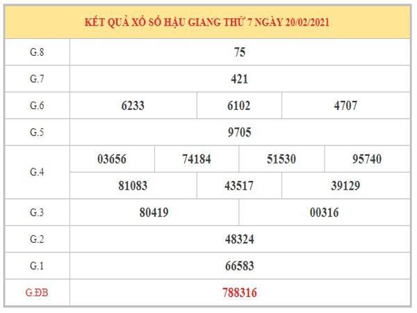 Nhận định KQXSHG ngày 27/2/2021 dựa trên kết quả kỳ trước