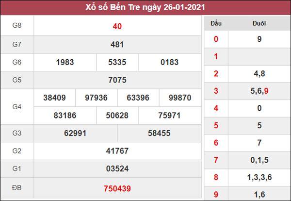 Nhận định KQXS Bến Tre 2/2/2021 thứ 3 cùng chuyên gia