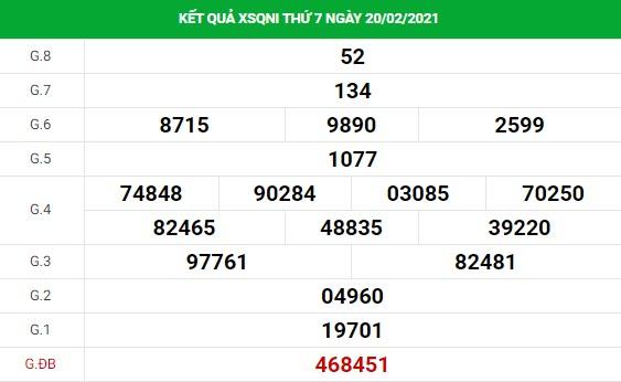 Soi cầu XS Quảng Ngãi chính xác thứ 7 ngày 27/02/2021